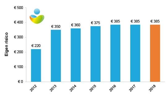 euro 2019 wetten