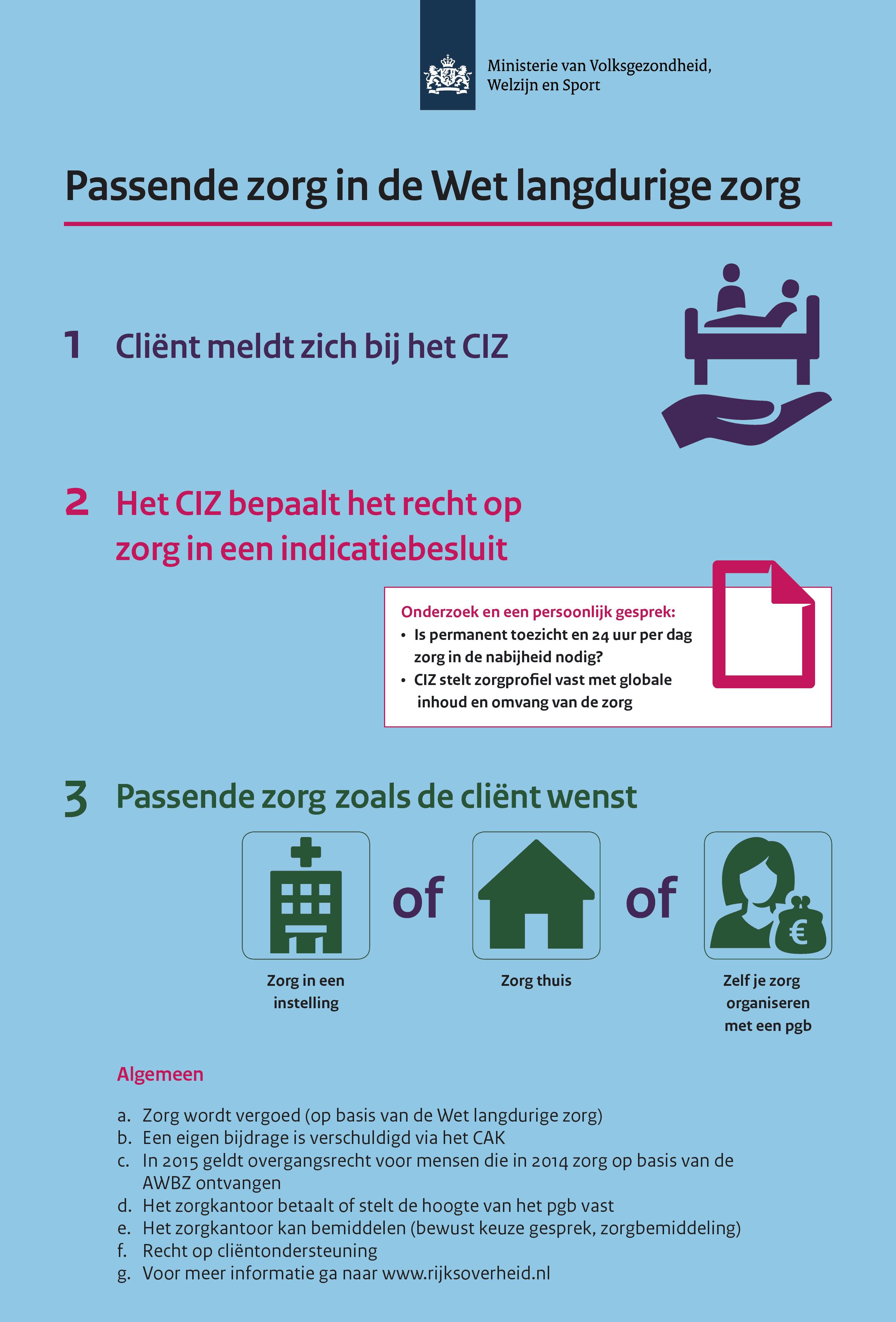 Infographic_WLZ-01_2015